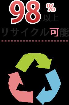 98%以上リサイクル可能
